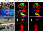 Learning Fast and Robust Target Models for Video Object Segmentation
